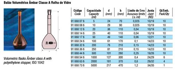 Balão Volumétrico Ambar Classe A Rolha de Vidro  - loja.laborglas.com.br