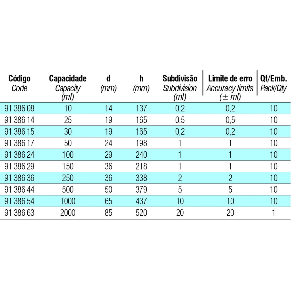 Proveta Graduada de vidro Base Hexagonal  de Polipropileno  - loja.laborglas.com.br
