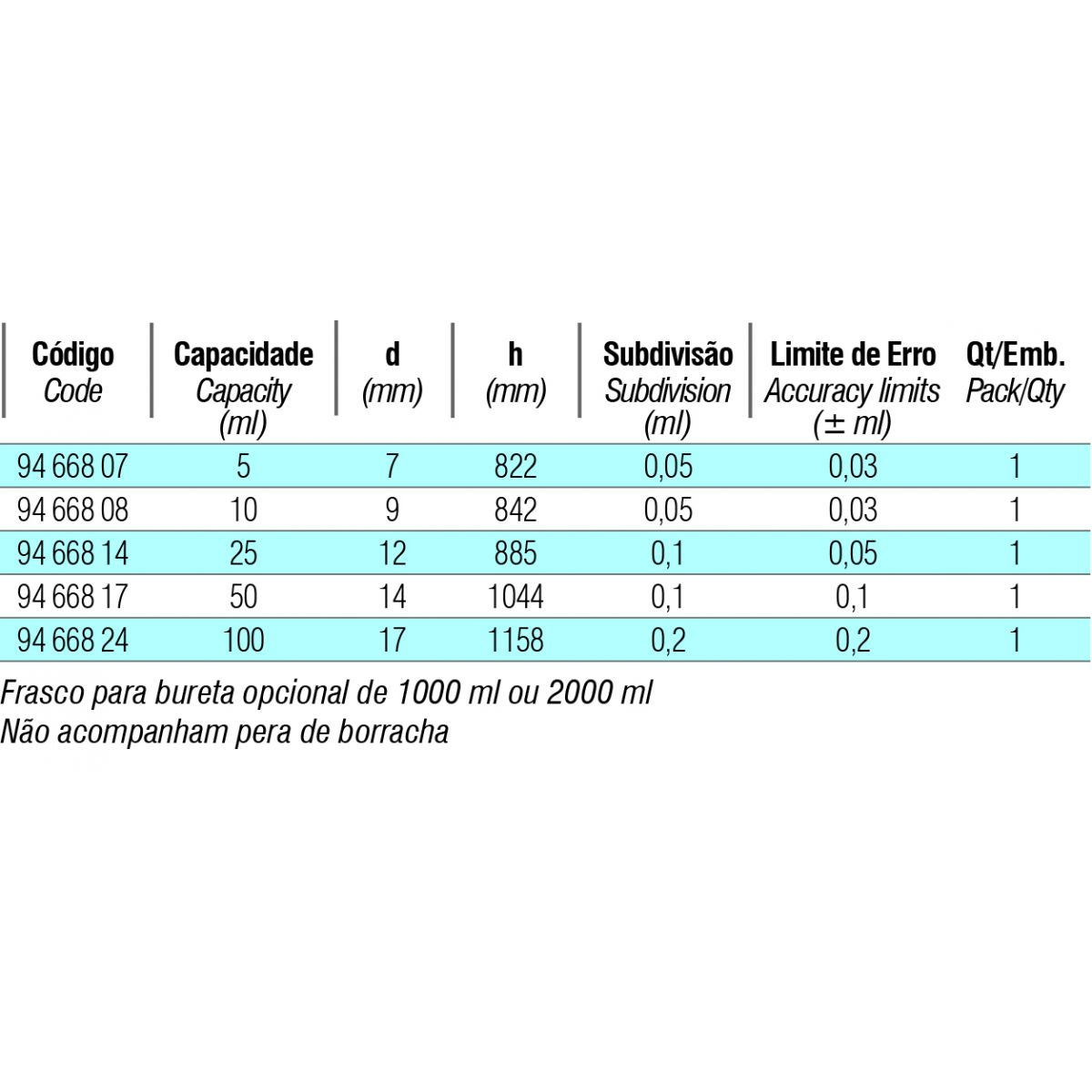 Bureta Automática com Torneira de Vidro , faixa azul e Frasco 1000ml ou 2000ml s/pera de Borracha  - loja.laborglas.com.br