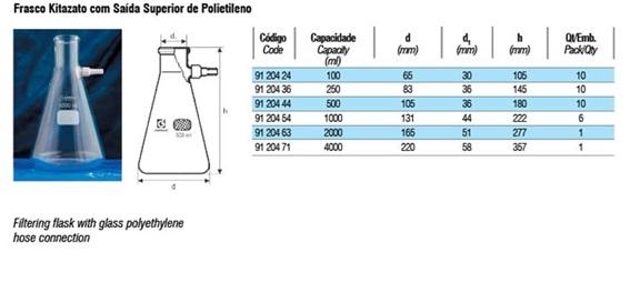 Frasco Kitazato com Saída Superior de Polietileno  - loja.laborglas.com.br