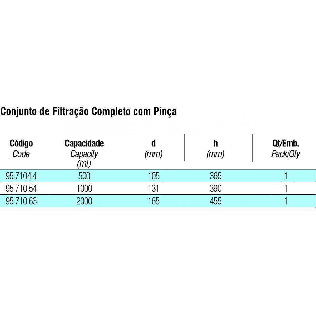 Conjunto de Filtração Completo Com Pinça  - loja.laborglas.com.br