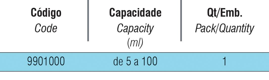 Suporte duplo para bureta revestido em plástico  - loja.laborglas.com.br