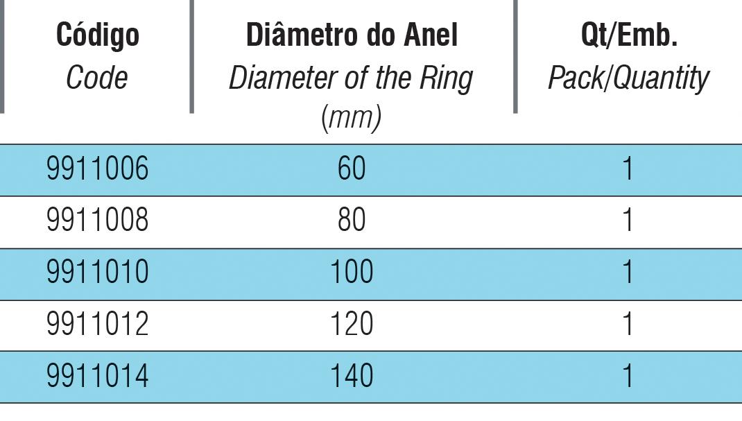 Anel de Ferro  - loja.laborglas.com.br