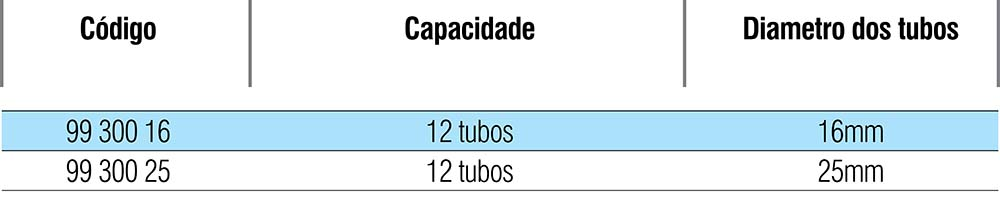 Estante para tubo revestida em PVC  - loja.laborglas.com.br