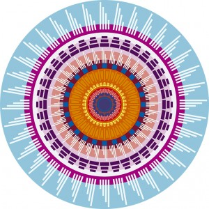 Kit 12 Sousplat de Papel Luxo - Mandala   - Helô Reis