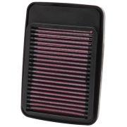 Filtro de ar K&N GSX650F