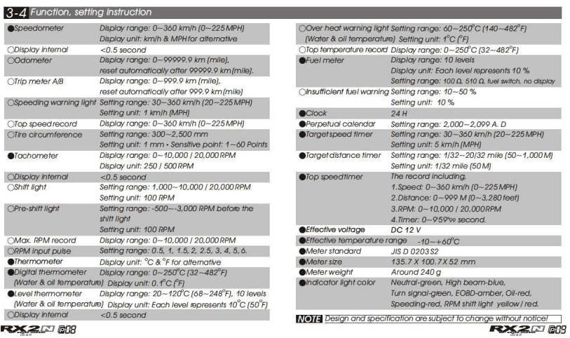 Painel KOSO RX2N+  - T & T Soluções