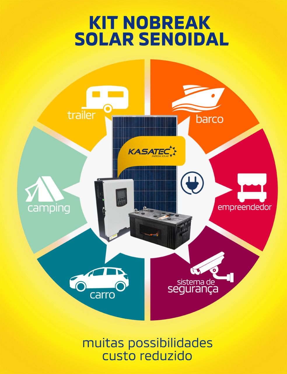Kit Nobreak Solar Senoidal 1000W  - Kasatec Energia Solar