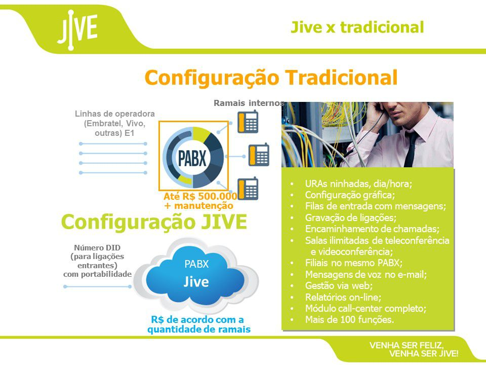 Jive  - Northshop