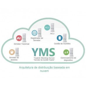 YMS - Yealink Meeting Server - Licenças  - Northshop São Paulo