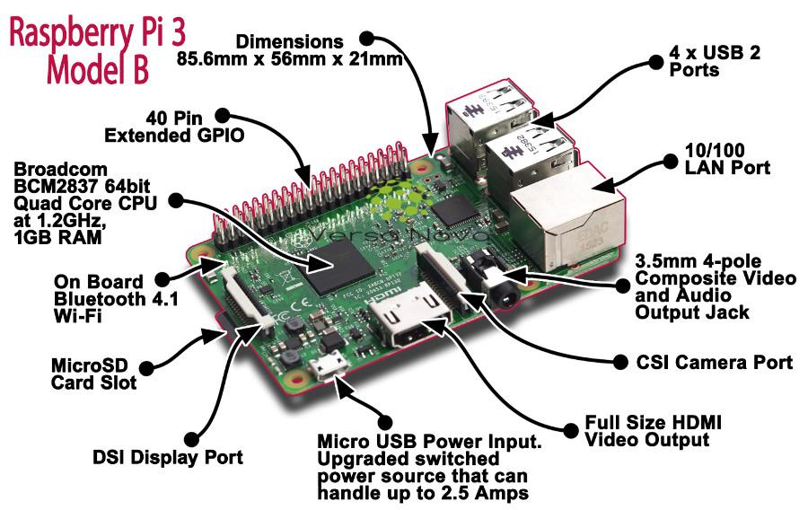 Raspberry PI 3 model B Quad Core 1.2GHz 1GB 64bit HDMI 4xUSB Bluetooth Wi Fi