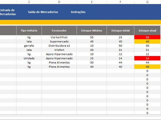Kit de Ferramentas Administrativas para Restaurantes e Bares  - GR - Treinamento em Gestão de Restaurantes e Gastronommia