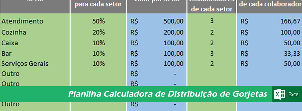 Planilha Calculadora de Distribuição de Gorjetas - Cod 0213  - GR - Treinamento em Gestão de Restaurantes e Gastronommia