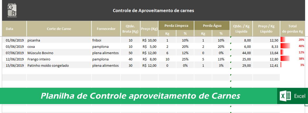 Planilha de Controle de Aproveitamento de carnes - Cod 0018  - GR - Treinamento em Gestão de Restaurantes e Gastronommia