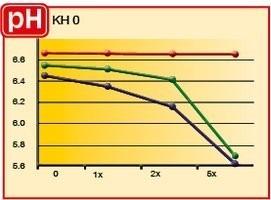 Sera Aquatan 500ml Condicionador P/ Aquarios Trata Até 2000l  - KZ Power