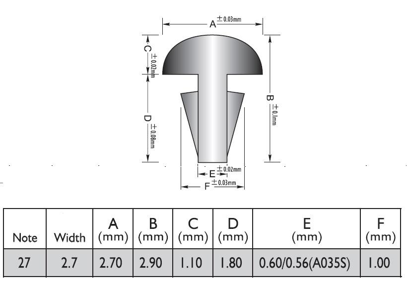 Traste INOX Alice médio/jumbo para violão/guitarra/baixo - 1,1mm (altura) x 2,7mm (largura) x 1 metro (A035SE-27)  - Luthieria Brasil