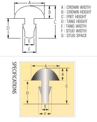 Traste DHP jumbo para violão/guitarra/baixo - 1,4mm (altura) x 2,7mm (largura) x 1 metro (DHP-27H)  - Luthieria Brasil