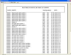 Central Receptora Monitoramento de Alarmes 2 Linhas MAX 2 ABS  - ABSSISTEMAS