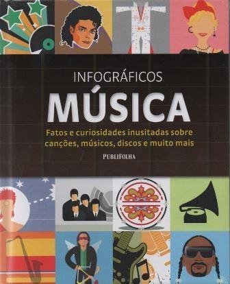 Música - Fatos e curiosidades inusitadas sobre canções, músicos, discos e muito mais