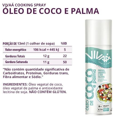 ÓLEO DE COCO E PALMA