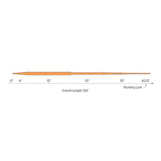 Linha ECHO Sphere Streamer WF-F