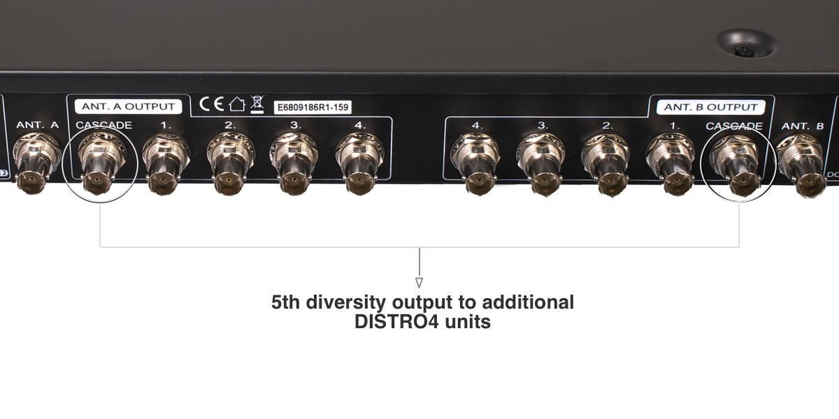 Distribuidor De Antena da Rf Venue Para Sem Fio - Distro4