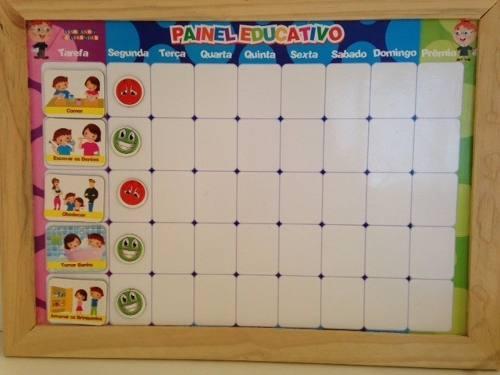 Painel Magnético Educativo (super Nanny)