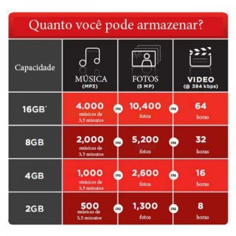 Cartão De Memória 32Gb Micro Sd + Adaptador SD