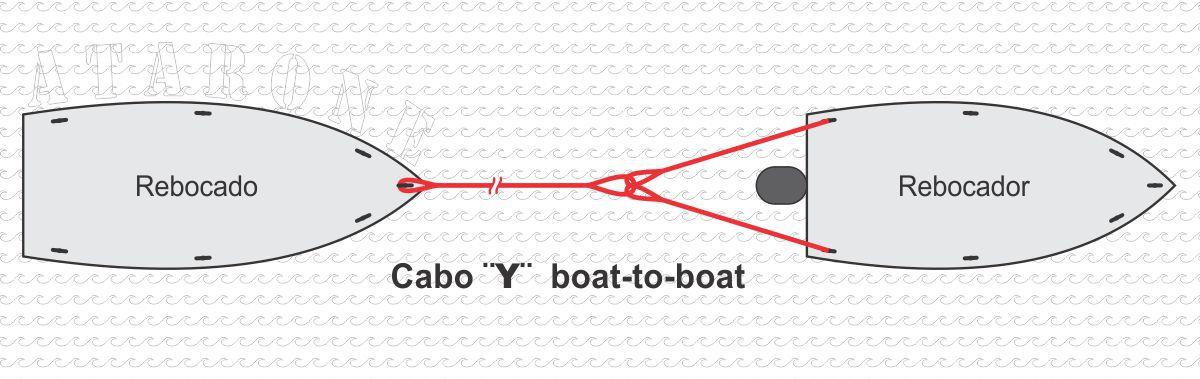 """Cabo """"Y"""" Boat-to-Boat Flutuante Para Reboque de Embarcações"""
