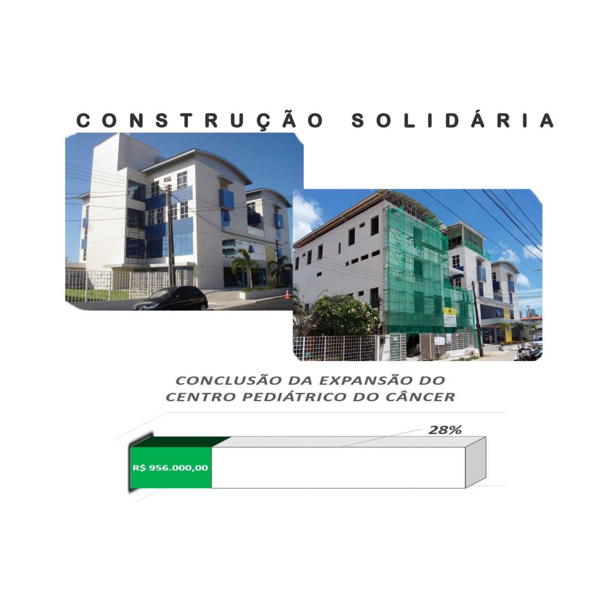 Construção Solidária
