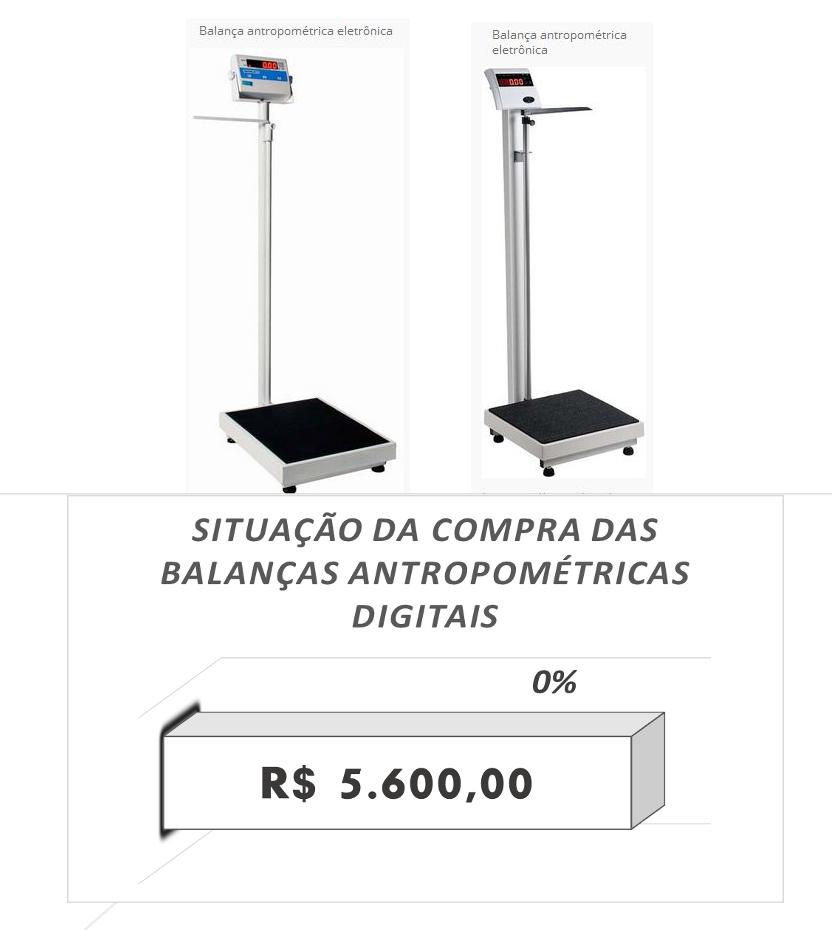 Contribua para a Compra da Balança Antopométrica Digital