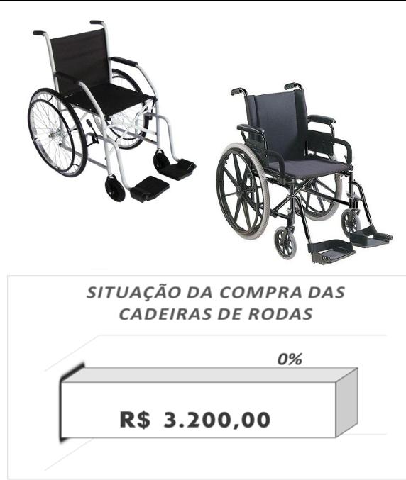 Contribua para a Aquisição da Cadeira de Rodas