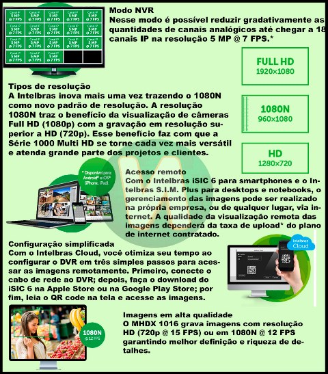 Gravador intelbras digital de vídeo Multi HD MHDX 1016