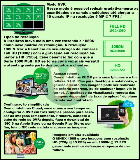 Gravador intelbras digital de vídeo Multi HD MHDX 1008