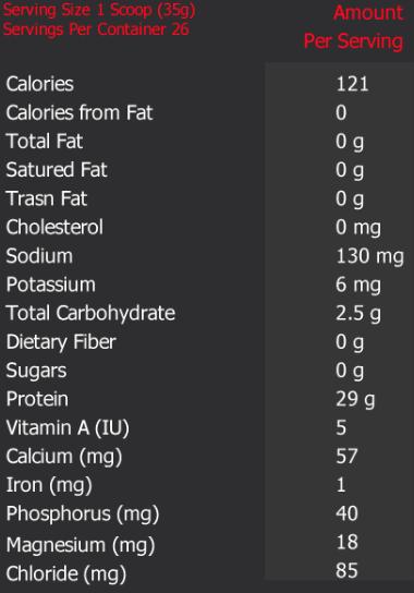 Whey Protein 4HD Black Skull - 907g - Sabor Chocolate + BCAA 120 Cápsulas FTW - Fitoway