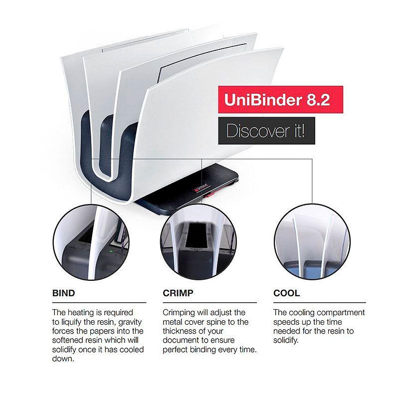Encadernadora Térmica Unibinder 8.2
