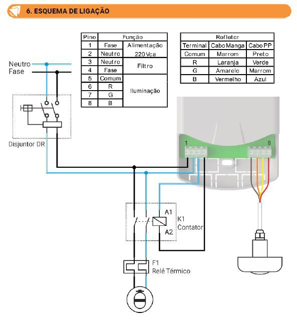 Kit Iluminação Piscina - 1 Led Rgb 9w Tholz + Basic Timer 14w