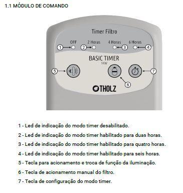 Kit Iluminação Piscina - 1 Led Rgb 4,5w Tholz + Basic Timer 14w