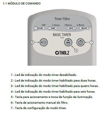 Kit Iluminação Piscina - 1 Leds Rgb 6w Tholz + Basic Timer 14w