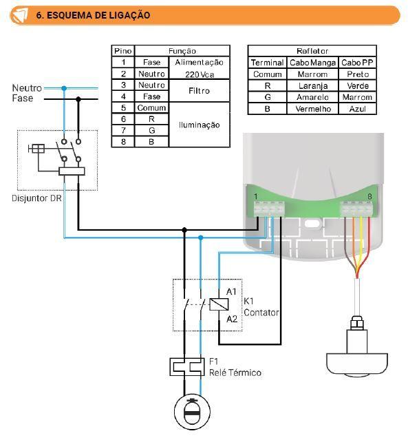 Kit Iluminação Piscina - 4 Leds Rgb 3w Tholz + Basic Timer 14w