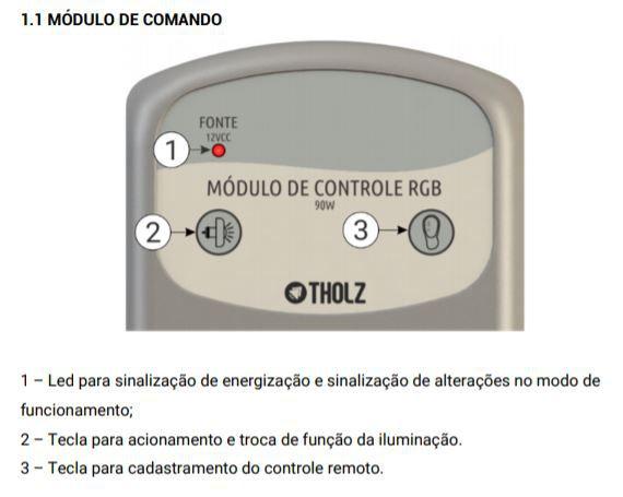 Módulo Basic RGB - 90W - MCX1249N-12Vcc - P697