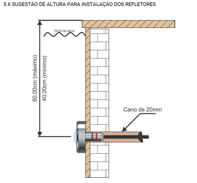 Power LED RGB - Piscina - 6W - Cabo 2M