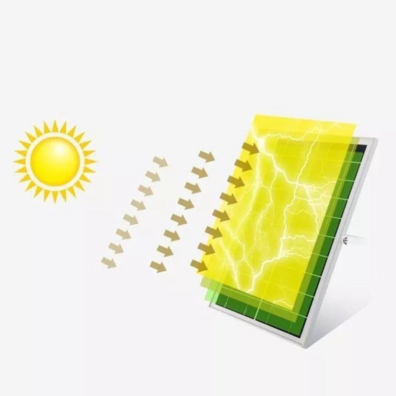 Refletor 200w Energia Solar Sensor kit Controle Remoto Holofote Led Iluminacao Luminária bateria