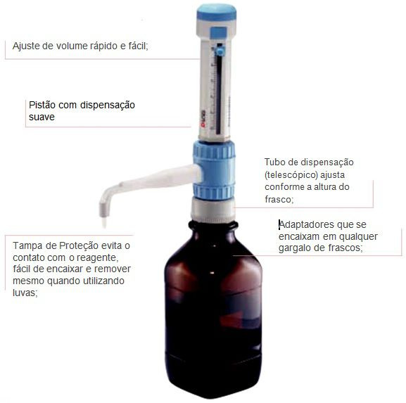 Dispensadores Autoclaváveis para Reagentes Diversos não Agressivos, para Volumes de 0,5 ate 50ml (Bottle Top) ? Serie: BIODISPENSMATE