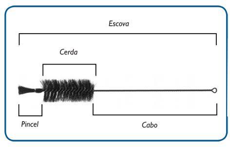 ESCOVAS PARA USO COM TUBOS DE ENSAIO DE FUNDO CHATO Ø 15 X 120 MM, Ø 20 X 90 MM E Ø 30 X 110 MM
