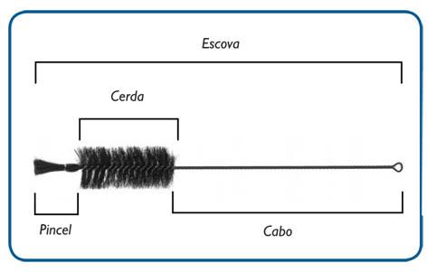ESCOVA PROVETA 40MM DIAMETRO X 110MM - TOTAL 400MM