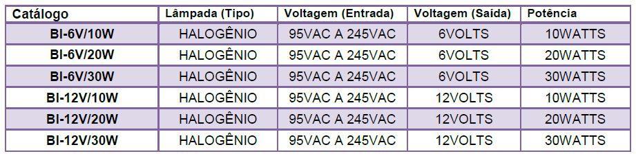 FONTE INTERNA AUTOMÁTICA BI-VOLT PARA MICROSCÓPIOS EQUIPADOS COM LÂMPADA DE HALOGÊNIO DE 6 VOLTS OU 12 VOLTS DE 10 WATTS, 20 WATTS E 30 WATTS