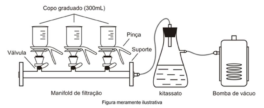 Manifold de Filtração em Aço Inox Com 1 Lugar e Copo com Capacidade para 300 ml
