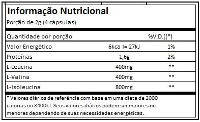BCAA 2400 100 Cápsulas - BR Foods