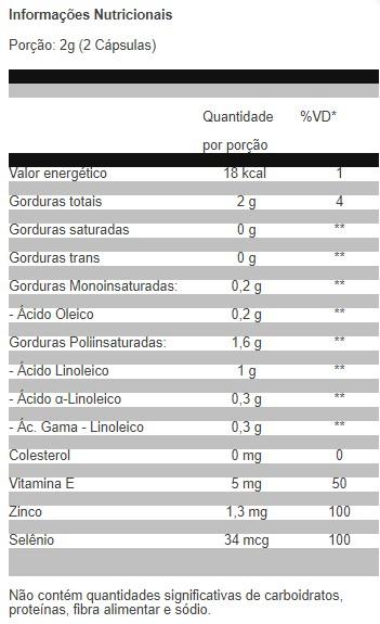 Forvix 60 cápsulas - Vitafor